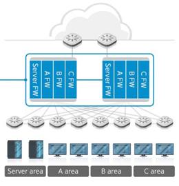 Virtual System 네트워크 보안 구성